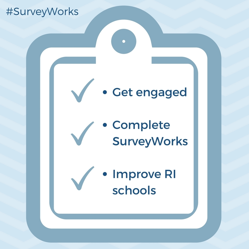 SurveyWorks is Open!